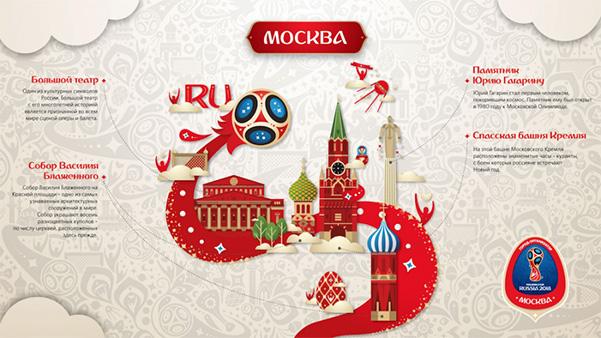 ФИФА 2018: символика городов участников футбольного Чемпионата