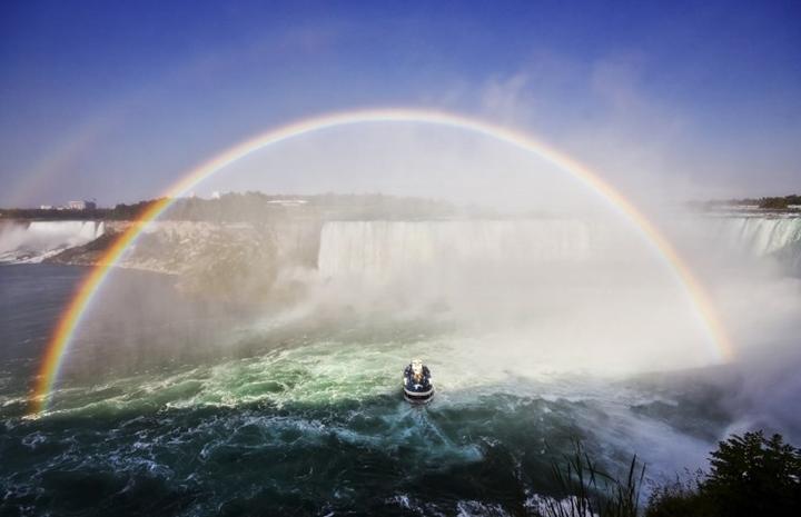 Ниагарские Водопады   США